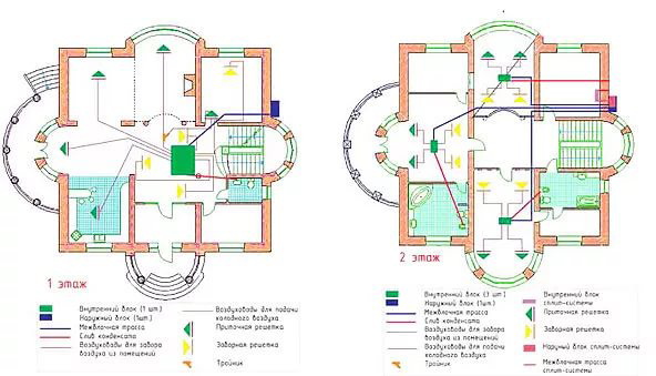 Системы инженерного обеспечения в храмах